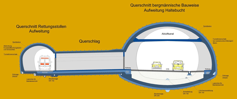 Tunnelquerschnitt - Quelle: Regierungspräsidium Tübingen