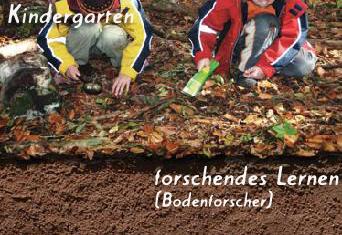 Kindergarten - forschendes Lernen (Bodenforscher)