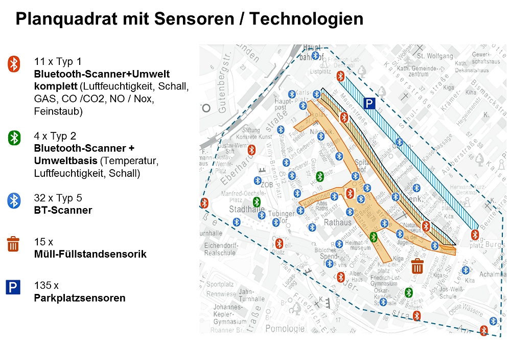Hier in der Reutlinger Innenstadt werden die Sensoren und Bluetooth-Scanner angebracht.