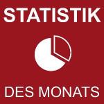 Logo rot Statistik des Monats mit Kreisdiagramm