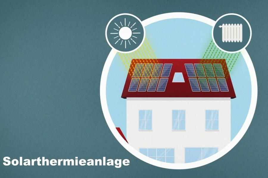"""Grafik zum Thema """"Solarthermieanlage"""""""