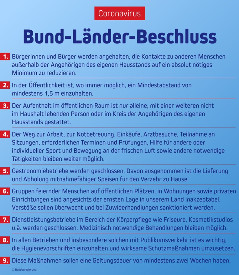 Zum Vergrößern bitte anklicken: Bund-Länder-Beschluss zur Beschränkung sozialer Kontakte