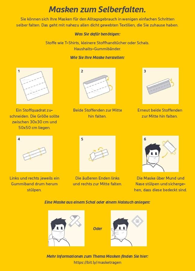 Eine Anleitung, um Masken selbst zu falten