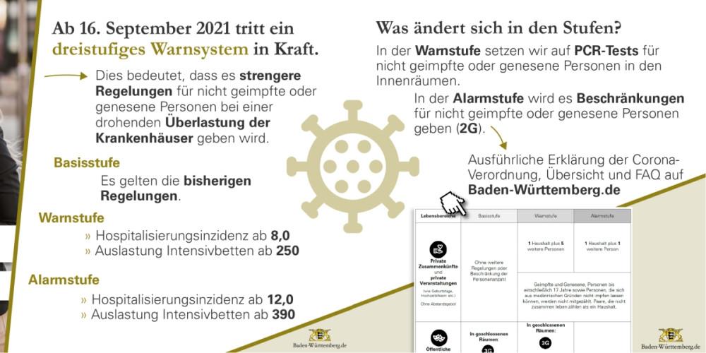 Grafik-Neue-Corona-Verordnung-16-09-2021